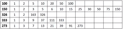 Prime Number in python